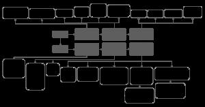 icono diagrama BUENO